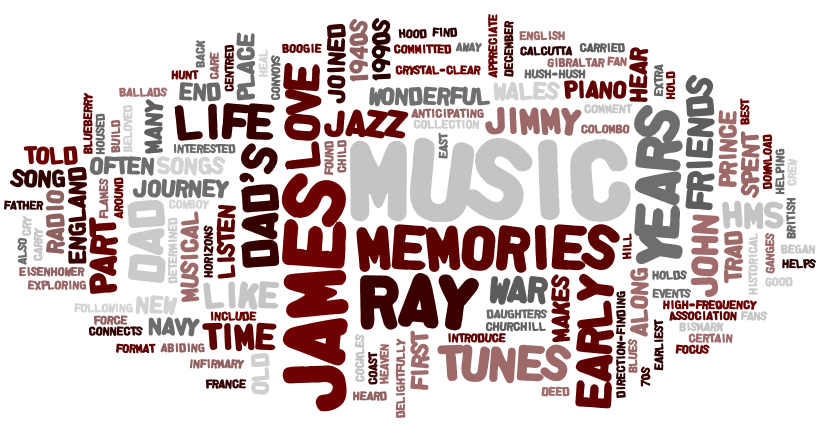 Music and Memories Wordle